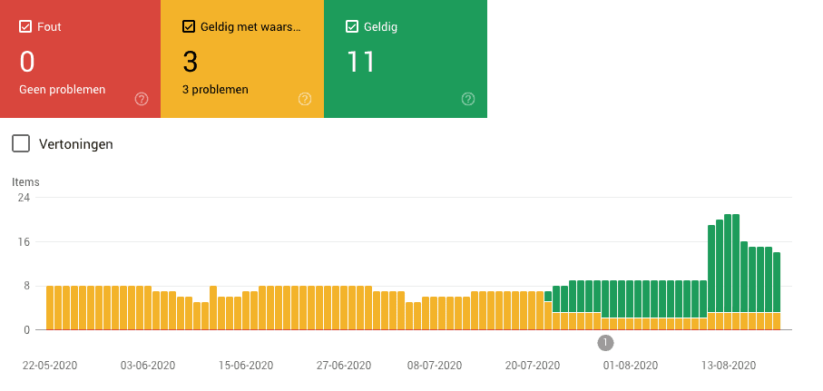 Meldingen in Google Search Console